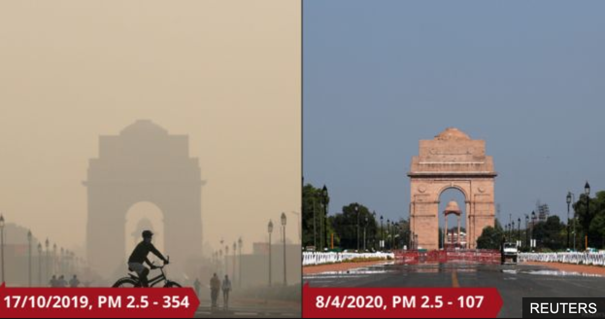 Know How Much Pollution was Reduced During Lockdown?